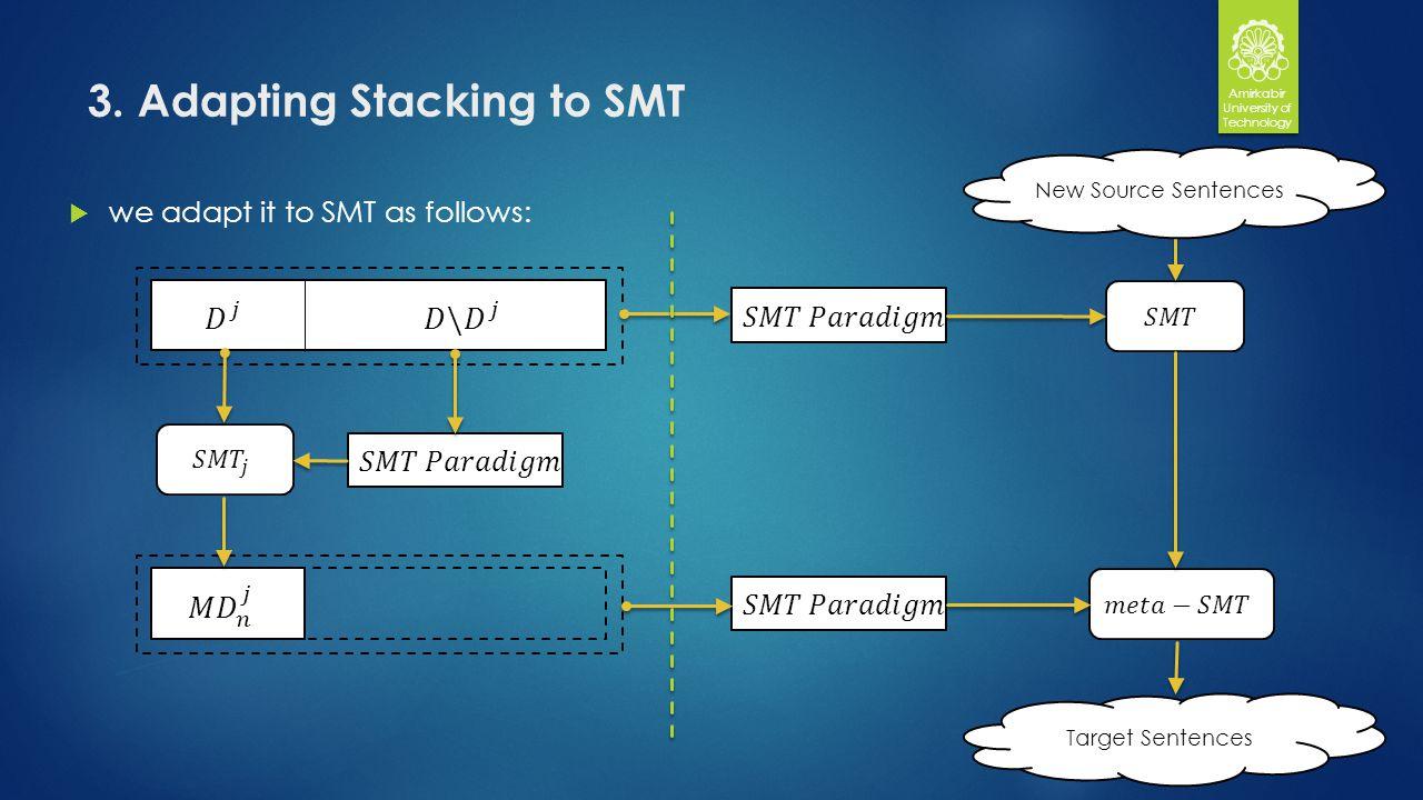 3. Adapting Stacking to SMT we adapt it to SMT as follows: New Source Sentences Amirkabir University of Technology Target Sentences