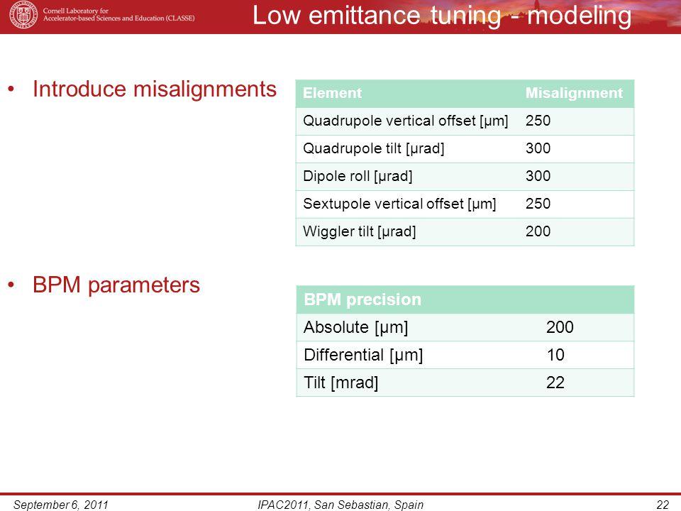 Low emittance tuning - modeling Introduce misalignments BPM parameters September 6, 2011IPAC2011, San Sebastian, Spain22 ElementMisalignment Quadrupol
