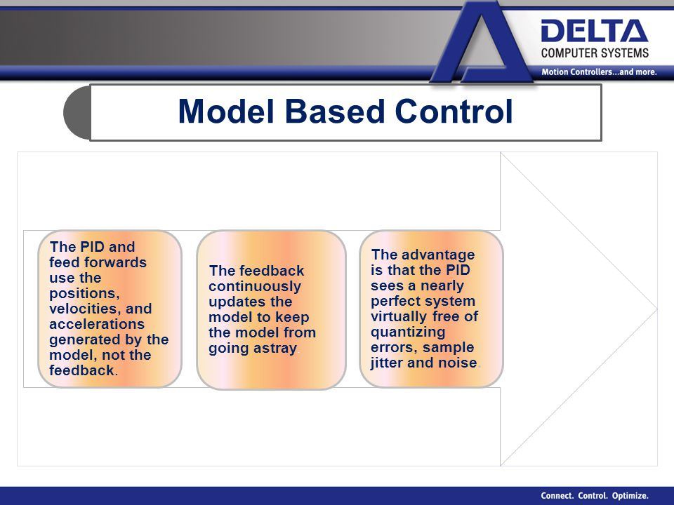 Model Based Control The PID and feed forwards use the positions, velocities, and accelerations generated by the model, not the feedback.