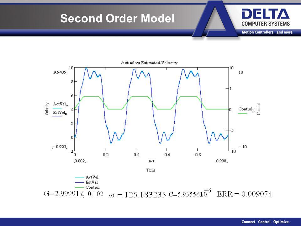 Second Order Model