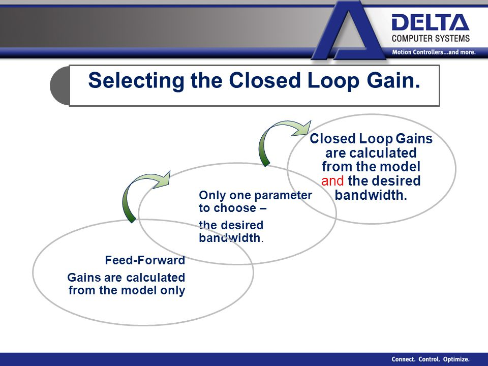Selecting the Closed Loop Gain. Closed Loop Gains are calculated from the model and the desired bandwidth. Only one parameter to choose – the desired