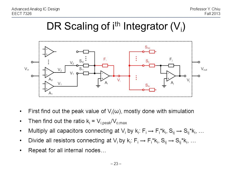 DR Scaling of i th Integrator (V i ) – 23 – Advanced Analog IC DesignProfessor Y. Chiu EECT 7326Fall 2013 First find out the peak value of V i (ω), mo