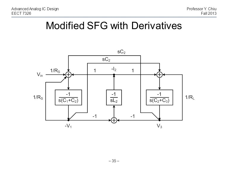 Modified SFG with Derivatives – 35 – Advanced Analog IC DesignProfessor Y. Chiu EECT 7326Fall 2013