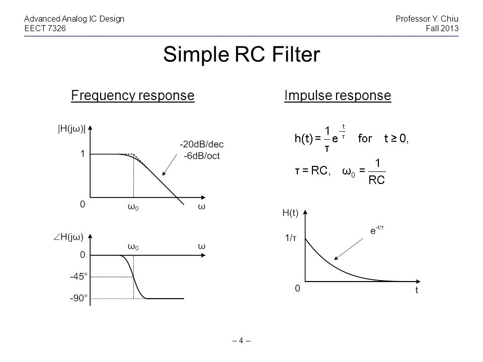 Simple RC Filter – 4 – Advanced Analog IC DesignProfessor Y. Chiu EECT 7326Fall 2013 Frequency responseImpulse response