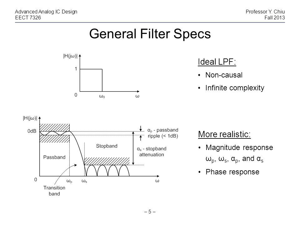 General Filter Specs – 5 – Advanced Analog IC DesignProfessor Y. Chiu EECT 7326Fall 2013 More realistic: Magnitude response ω p, ω s, α p, and α s Pha
