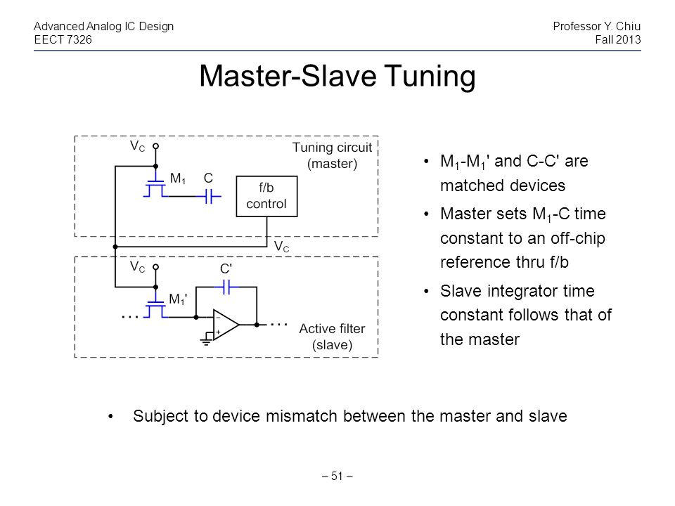 Master-Slave Tuning – 51 – Advanced Analog IC DesignProfessor Y. Chiu EECT 7326Fall 2013 M 1 -M 1 ' and C-C' are matched devices Master sets M 1 -C ti