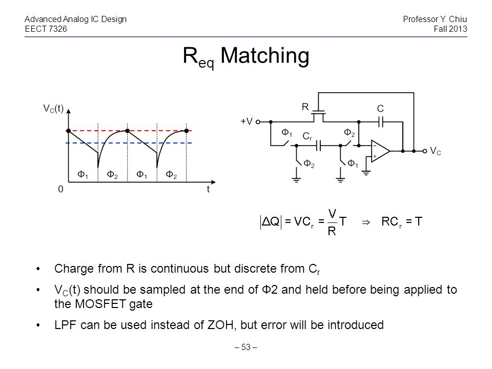 R eq Matching – 53 – Advanced Analog IC DesignProfessor Y. Chiu EECT 7326Fall 2013 Charge from R is continuous but discrete from C r V C (t) should be