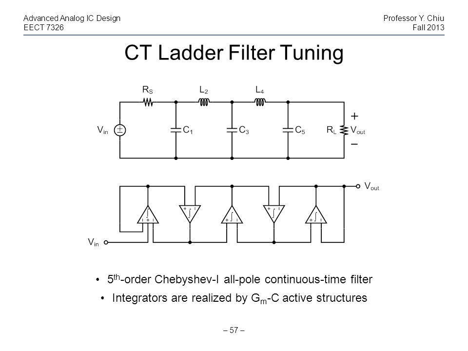 CT Ladder Filter Tuning – 57 – Advanced Analog IC DesignProfessor Y. Chiu EECT 7326Fall 2013 5 th -order Chebyshev-I all-pole continuous-time filter I