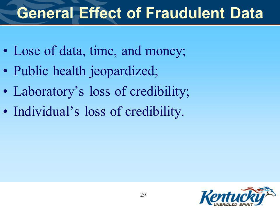 General Effect of Fraudulent Data Lose of data, time, and money; Public health jeopardized; Laboratorys loss of credibility; Individuals loss of credibility.