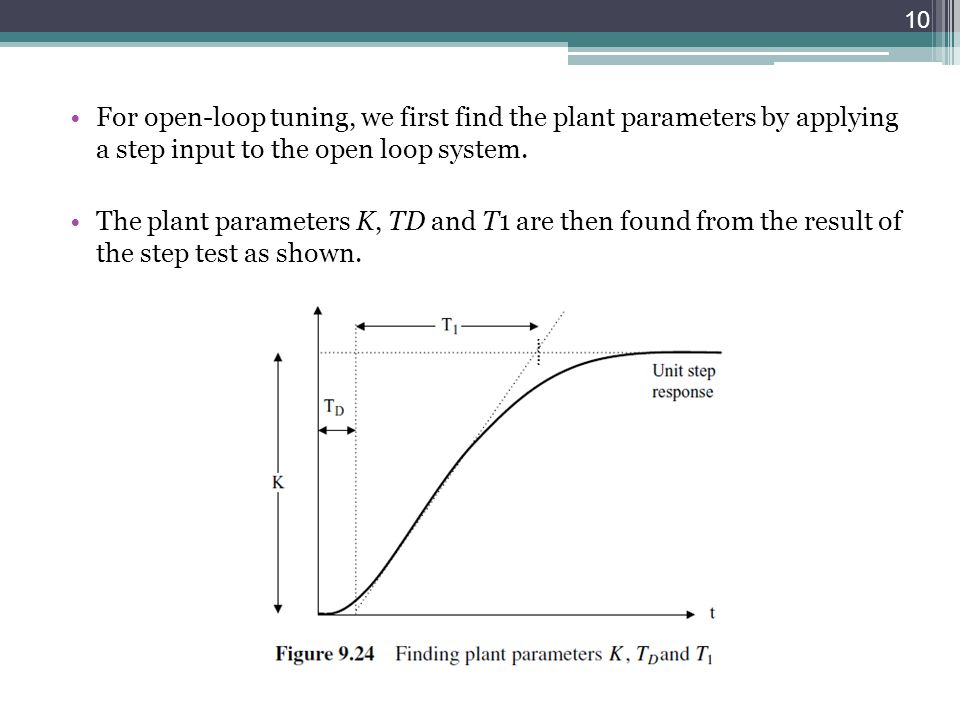 For open-loop tuning, we first find the plant parameters by applying a step input to the open loop system. The plant parameters K, TD and T1 are then