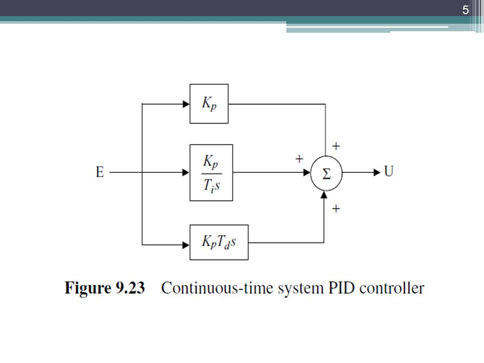 To implement the PID controller using a digital computer we have to convert the equation: from a continuous to a discrete representation.