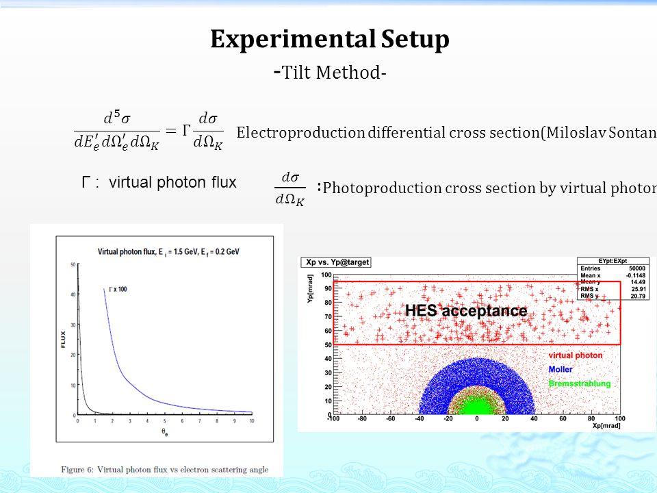 Experimental Setup - Tilt Method- Electroproduction differential cross section(Miloslav Sontana) Г : virtual photon flux