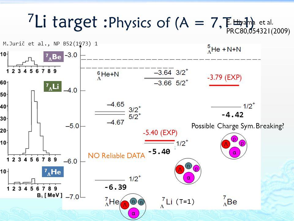 7 Li target : Physics of (A = 7,T=1) E. Hiyama et al.