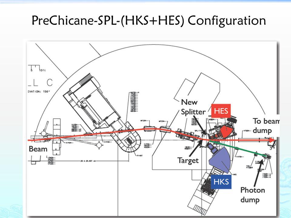PreChicane-SPL-(HKS+HES) Configuration