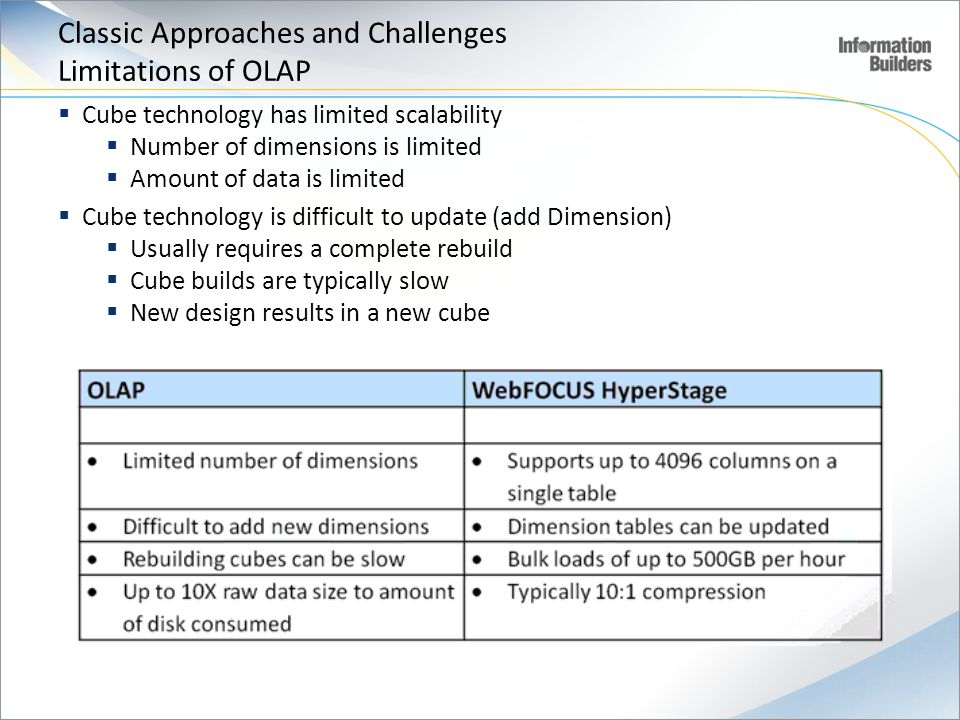Classic Approaches and Challenges Limitations of OLAP Cube technology has limited scalability Number of dimensions is limited Amount of data is limite