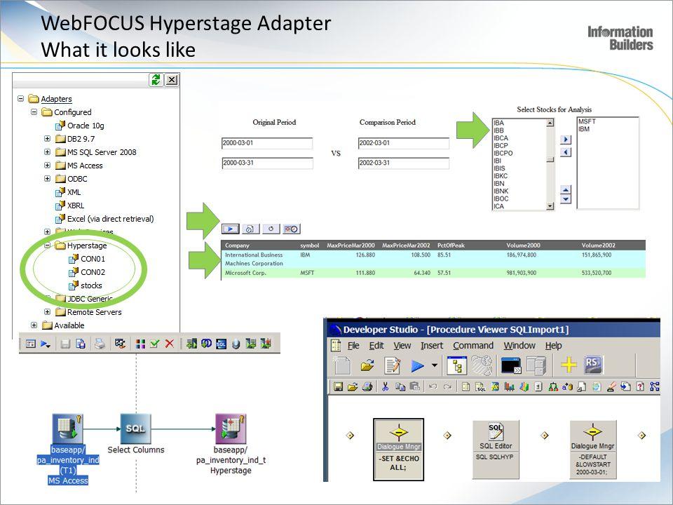 WebFOCUS Hyperstage Adapter What it looks like