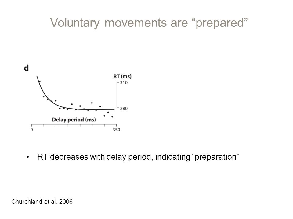 Voluntary movements are prepared RT decreases with delay period, indicating preparation Churchland et al.