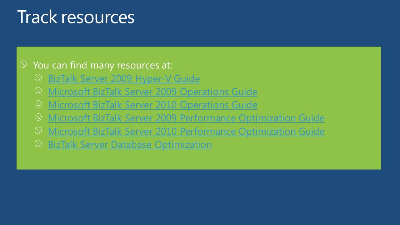 You can find many resources at: BizTalk Server 2009 Hyper-V Guide Microsoft BizTalk Server 2009 Operations Guide Microsoft BizTalk Server 2010 Operations Guide Microsoft BizTalk Server 2009 Performance Optimization Guide Microsoft BizTalk Server 2010 Performance Optimization Guide BizTalk Server Database Optimization