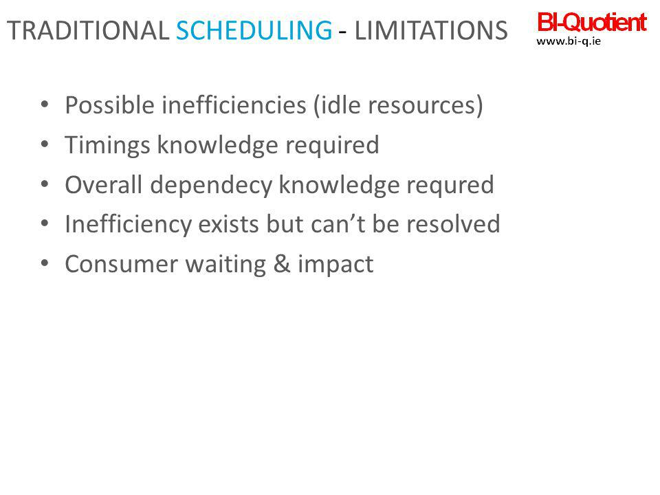 Possible inefficiencies (idle resources) Timings knowledge required Overall dependecy knowledge requred Inefficiency exists but cant be resolved Consu