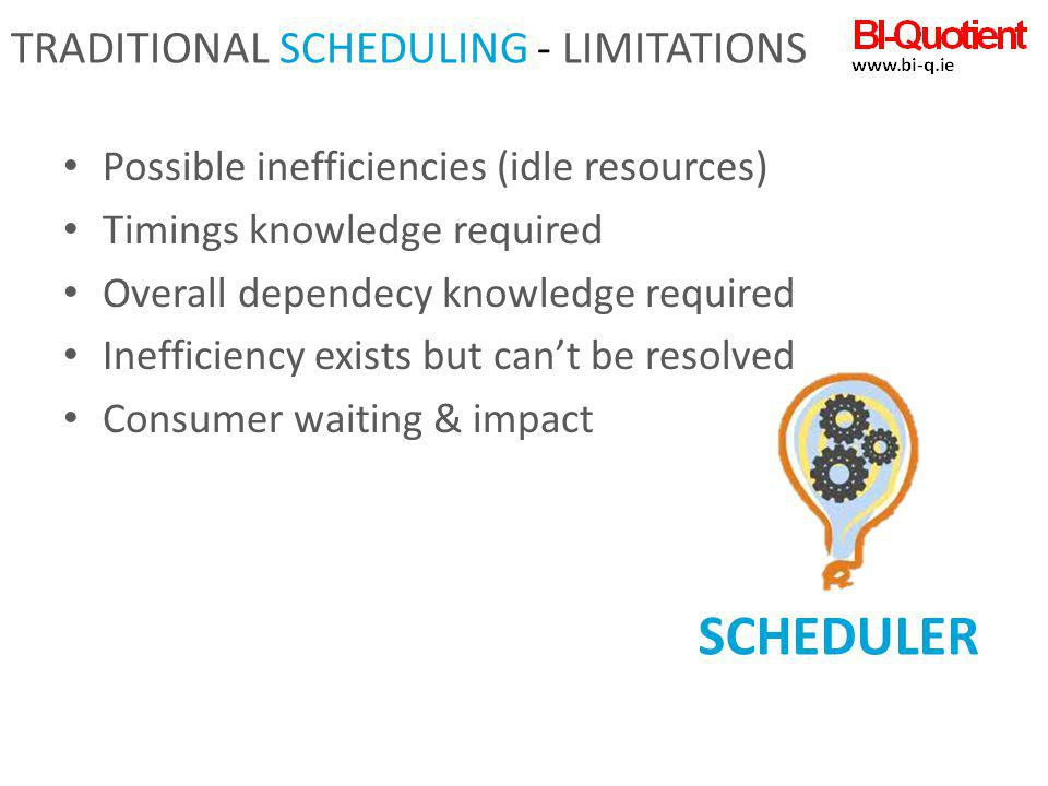 Possible inefficiencies (idle resources) Timings knowledge required Overall dependecy knowledge required Inefficiency exists but cant be resolved Cons
