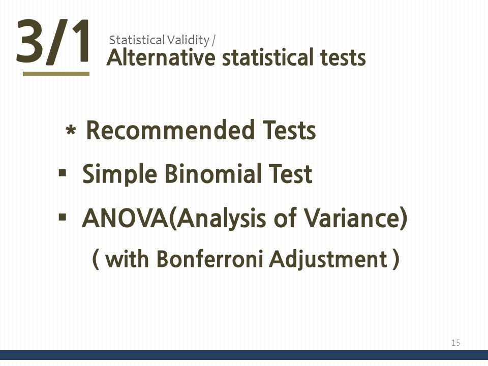* Recommended Tests Simple Binomial Test ANOVA(Analysis of Variance) ( with Bonferroni Adjustment ) 3/1 Alternative statistical tests Statistical Validity / 15