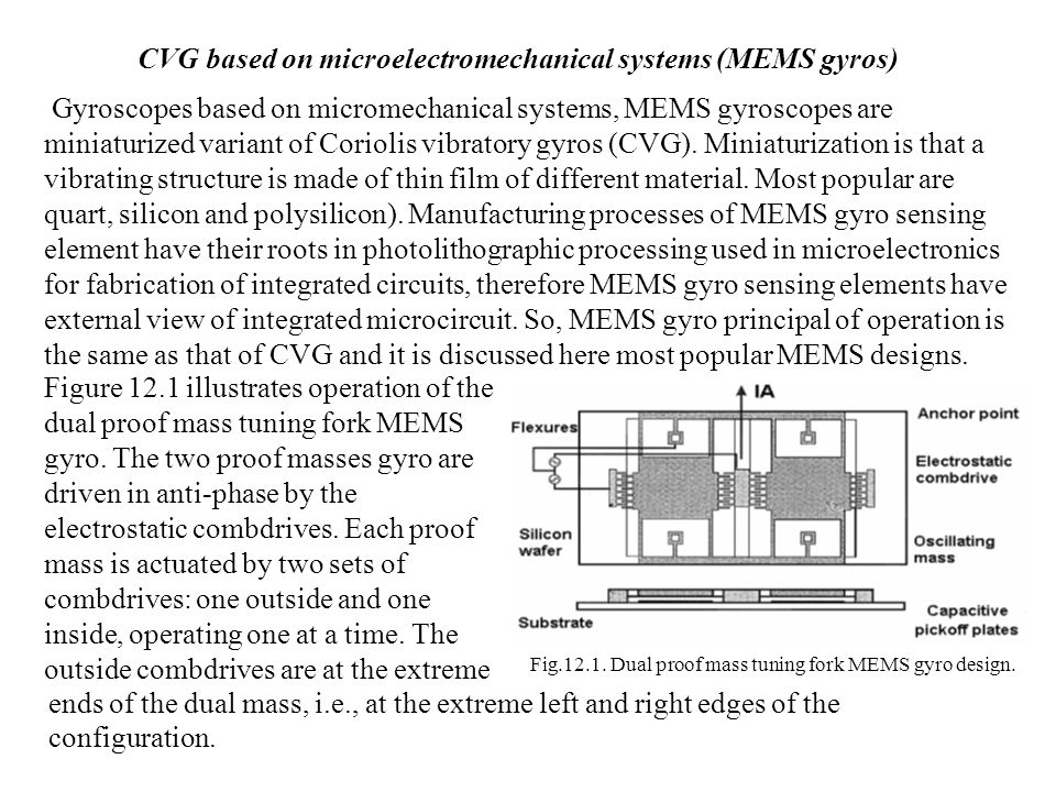 Gyroscopes based on micromechanical systems, MEMS gyroscopes are miniaturized variant of Coriolis vibratory gyros (CVG). Miniaturization is that a vib
