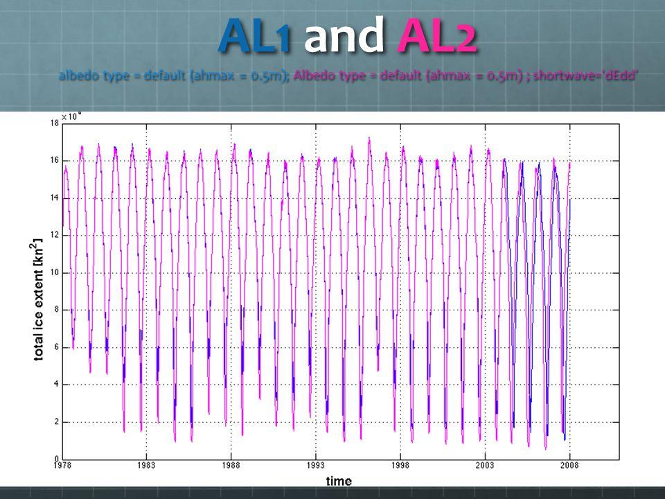 AL1 and AL2 albedo type = default (ahmax = 0.5m); Albedo type = default (ahmax = 0.5m) ; shortwave= dEdd