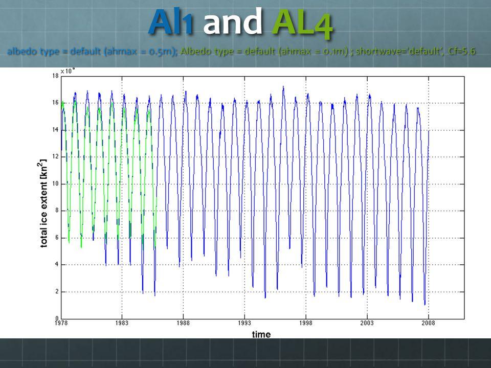 Al1 and AL4 albedo type = default (ahmax = 0.5m); Albedo type = default (ahmax = 0.1m) ; shortwave= default, Cf=5.6