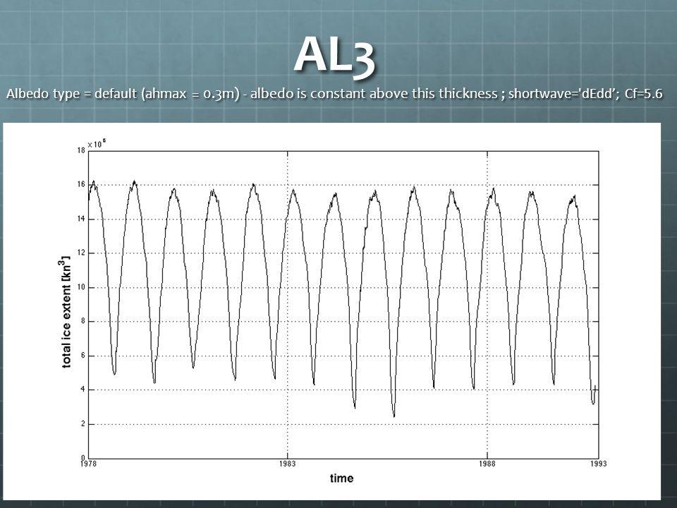 AL3 Albedo type = default (ahmax = 0.3m) - albedo is constant above this thickness ; shortwave= dEdd; Cf=5.6