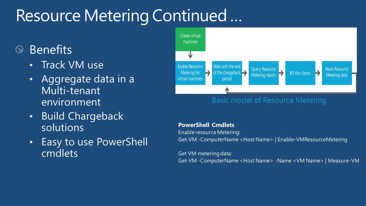 Basic model of Resource Metering PowerShell Cmdlets Enable resource Metering: Get-VM -ComputerName | Enable-VMResourceMetering Get VM metering data: Get-VM -ComputerName -Name | Measure-VM