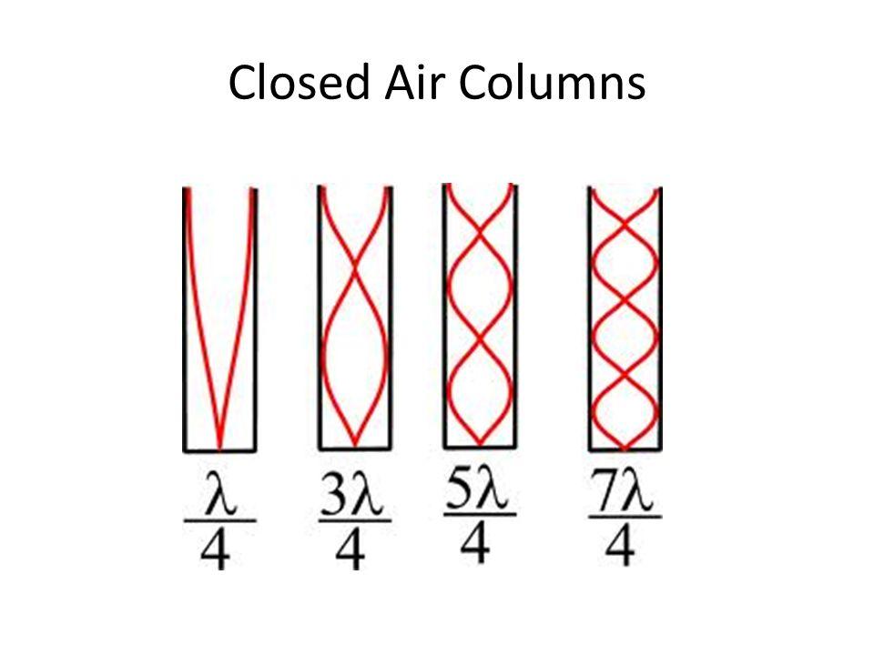 Closed Air Columns