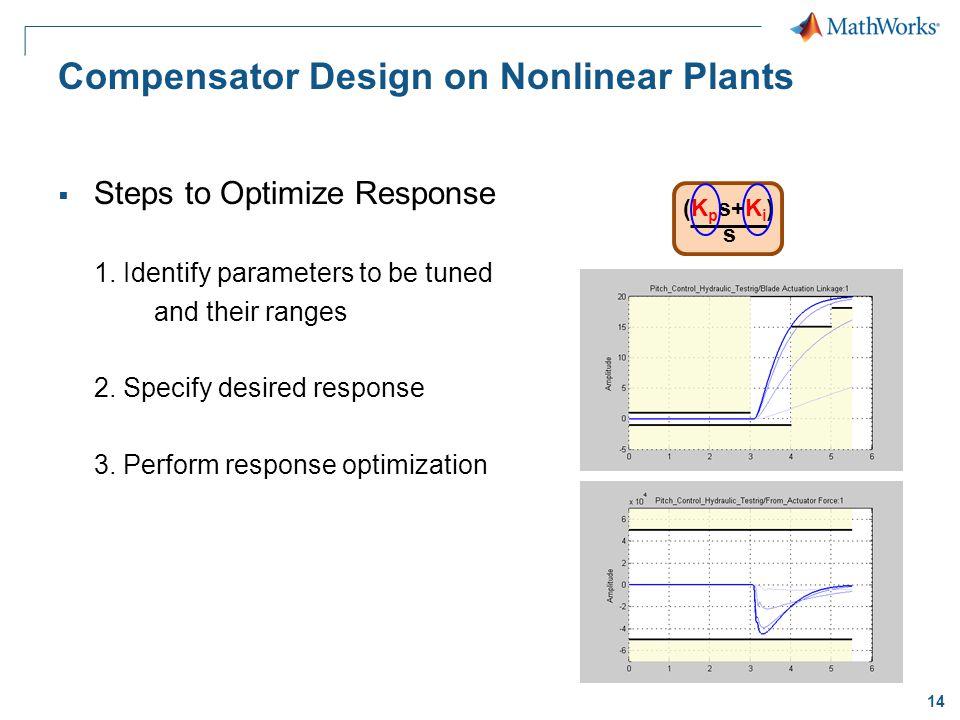 14 Compensator Design on Nonlinear Plants Steps to Optimize Response 1.