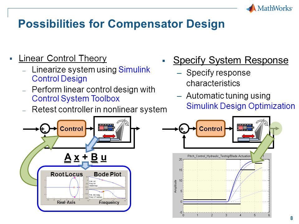 8 Control + - Possibilities for Compensator Design Linear Control Theory – Linearize system using Simulink Control Design – Perform linear control design with Control System Toolbox – Retest controller in nonlinear system A x + B u Root LocusBode Plot Real AxisFrequency Control + - Specify System Response –Specify response characteristics –Automatic tuning using Simulink Design Optimization