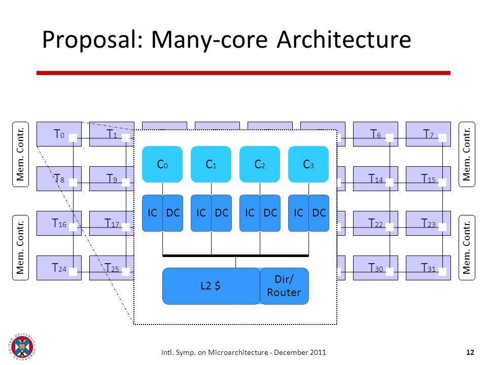 12 Proposal: Many-core Architecture T0T0 T1T1 T2T2 T3T3 T4T4 T5T5 T6T6 T7T7 T8T8 T9T9 T 10 T 11 T 12 T 13 T 14 T 15 T 16 T 17 T 18 T 19 T 20 T 21 T 22 T 23 T 24 T 25 T 26 T 27 T 28 T 29 T 30 T 31 Mem.