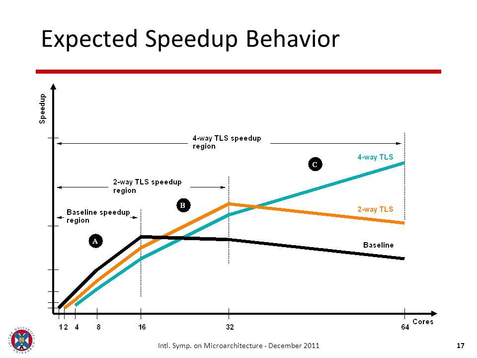 Intl. Symp. on Microarchitecture - December 201117 Expected Speedup Behavior