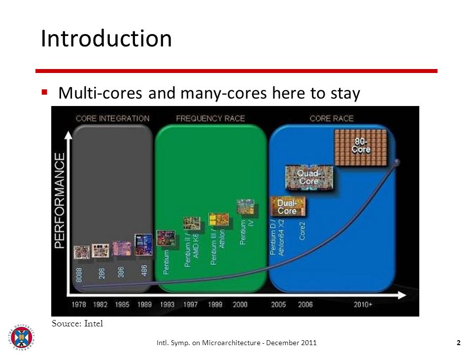 Intl. Symp. on Microarchitecture - December 201133 Serial/Critical Sections is NASPB