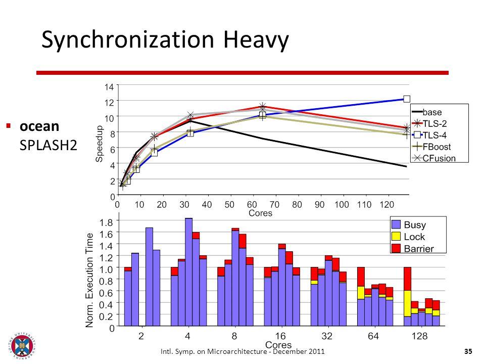 Intl. Symp. on Microarchitecture - December 201135 Synchronization Heavy ocean SPLASH2