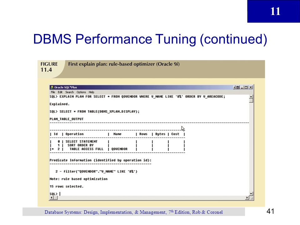 11 41 Database Systems: Design, Implementation, & Management, 7 th Edition, Rob & Coronel DBMS Performance Tuning (continued)