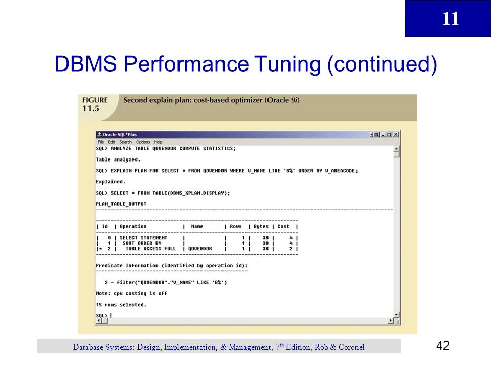 11 42 Database Systems: Design, Implementation, & Management, 7 th Edition, Rob & Coronel DBMS Performance Tuning (continued)