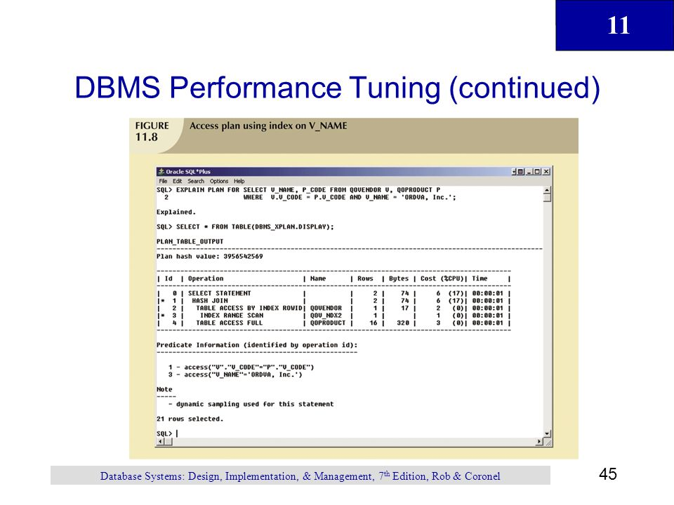 11 45 Database Systems: Design, Implementation, & Management, 7 th Edition, Rob & Coronel DBMS Performance Tuning (continued)