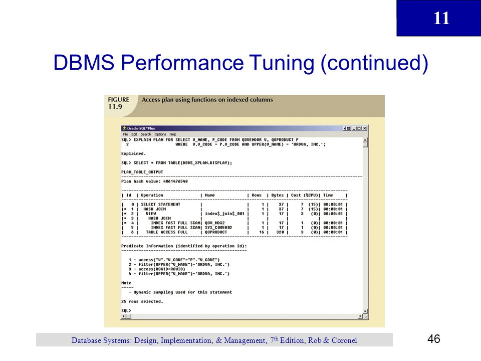11 46 Database Systems: Design, Implementation, & Management, 7 th Edition, Rob & Coronel DBMS Performance Tuning (continued)