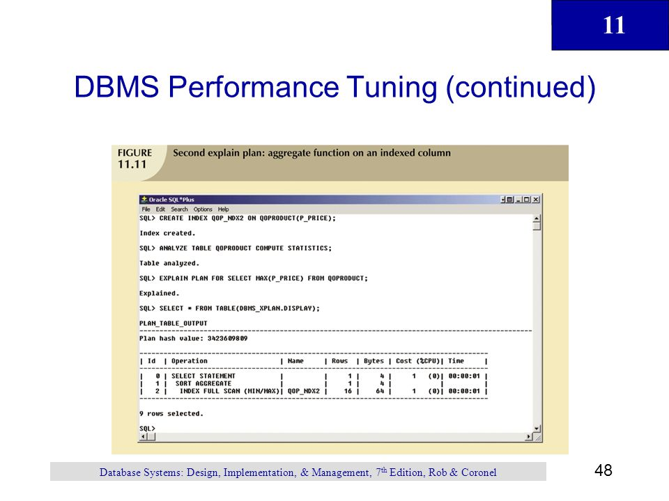 11 48 Database Systems: Design, Implementation, & Management, 7 th Edition, Rob & Coronel DBMS Performance Tuning (continued)