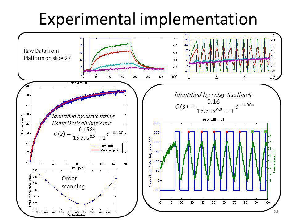 Experimental implementation 24 Order scanning Raw Data from Platform on slide 27