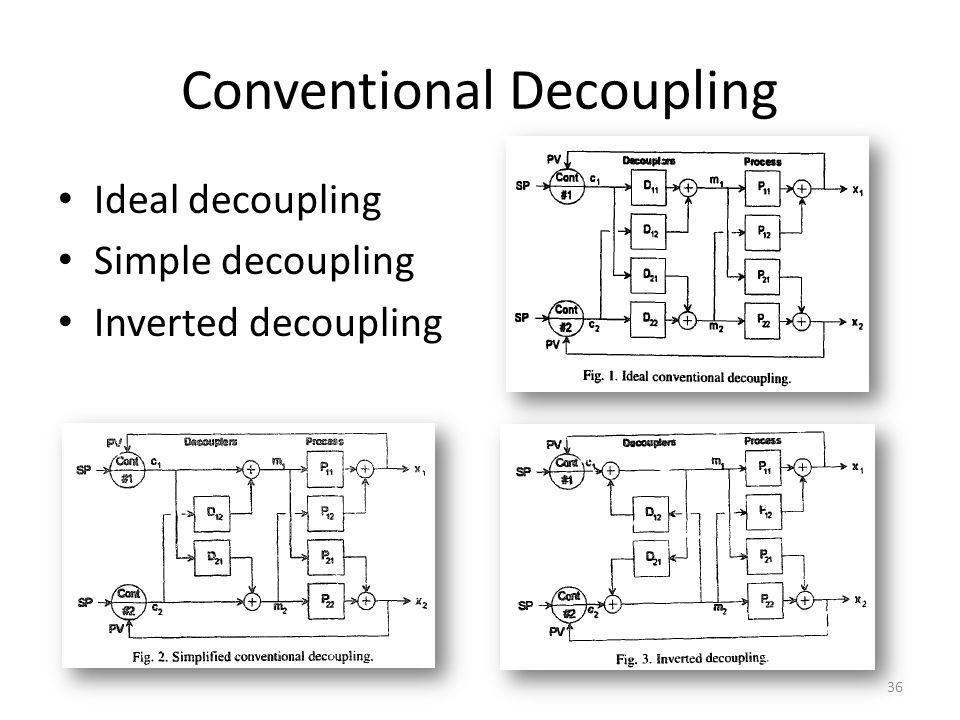 Conventional Decoupling Ideal decoupling Simple decoupling Inverted decoupling 36