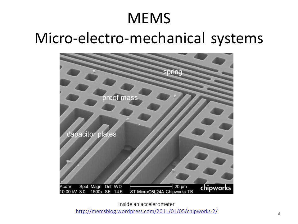 MEMS Micro-electro-mechanical systems 4 Inside an accelerometer http://memsblog.wordpress.com/2011/01/05/chipworks-2/
