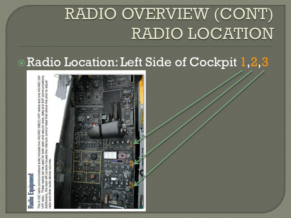 Radio Location: Left Side of Cockpit 1,2,3 1 2 3