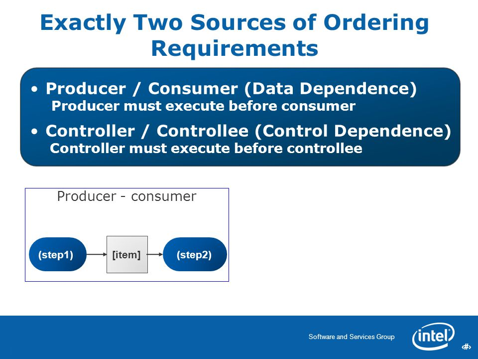 14 Software and Services Group 14 Producer - consumer (step1)(step2) [item] Exactly Two Sources of Ordering Requirements Producer / Consumer (Data Dependence) Producer must execute before consumer Controller / Controllee (Control Dependence) Controller must execute before controllee