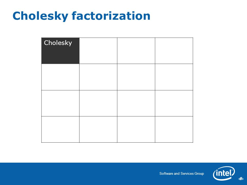 22 Software and Services Group 22 Cholesky Cholesky factorization