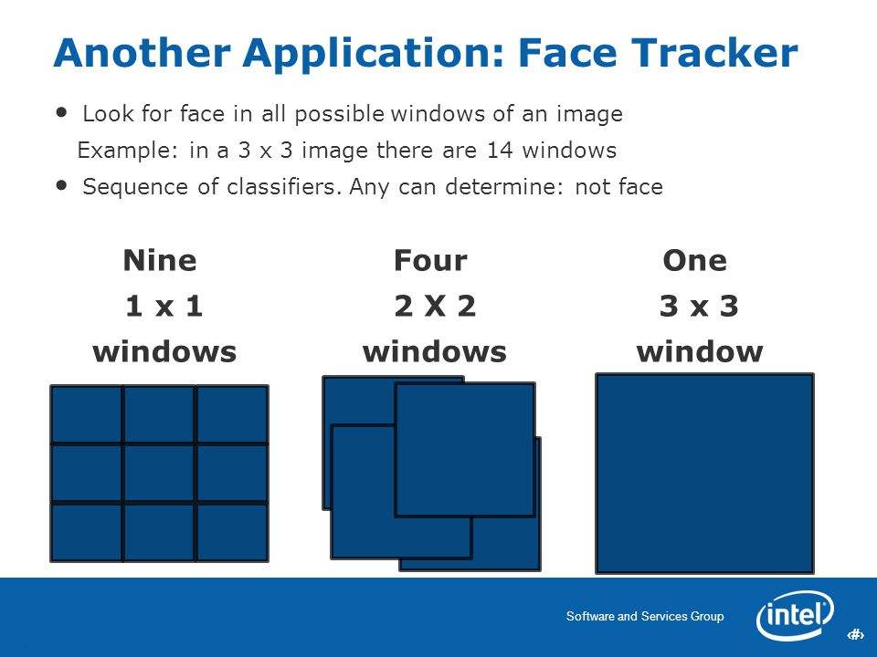 30 Software and Services Group 30 Another Application: Face Tracker Look for face in all possible windows of an image Example: in a 3 x 3 image there are 14 windows Sequence of classifiers.