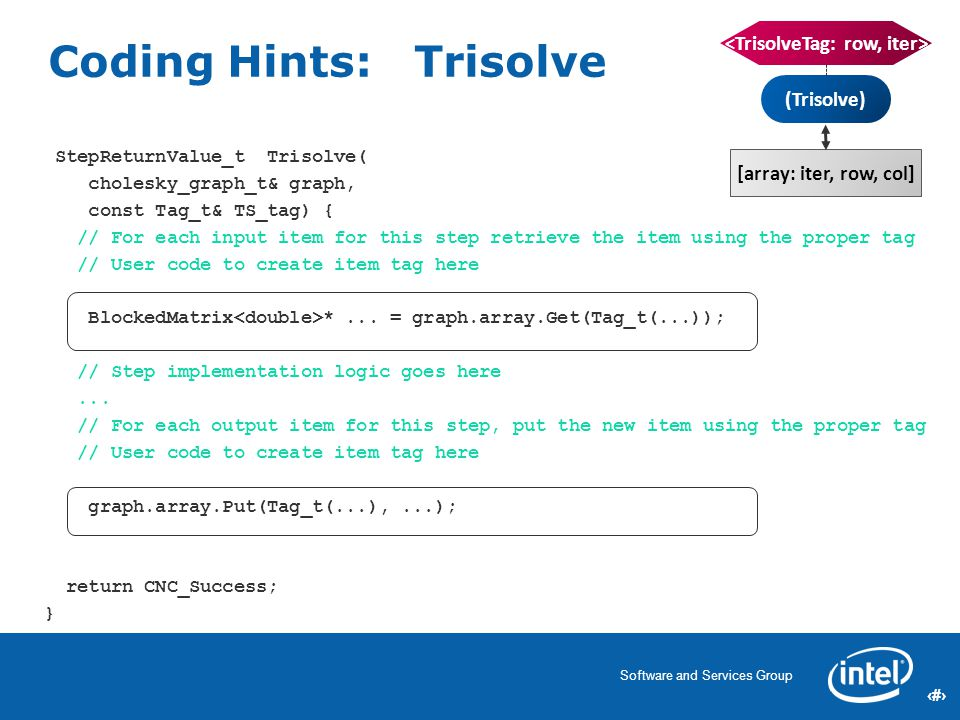 36 Software and Services Group 36 Coding Hints: Trisolve StepReturnValue_t Trisolve( cholesky_graph_t& graph, const Tag_t& TS_tag) { // For each input item for this step retrieve the item using the proper tag // User code to create item tag here BlockedMatrix *...